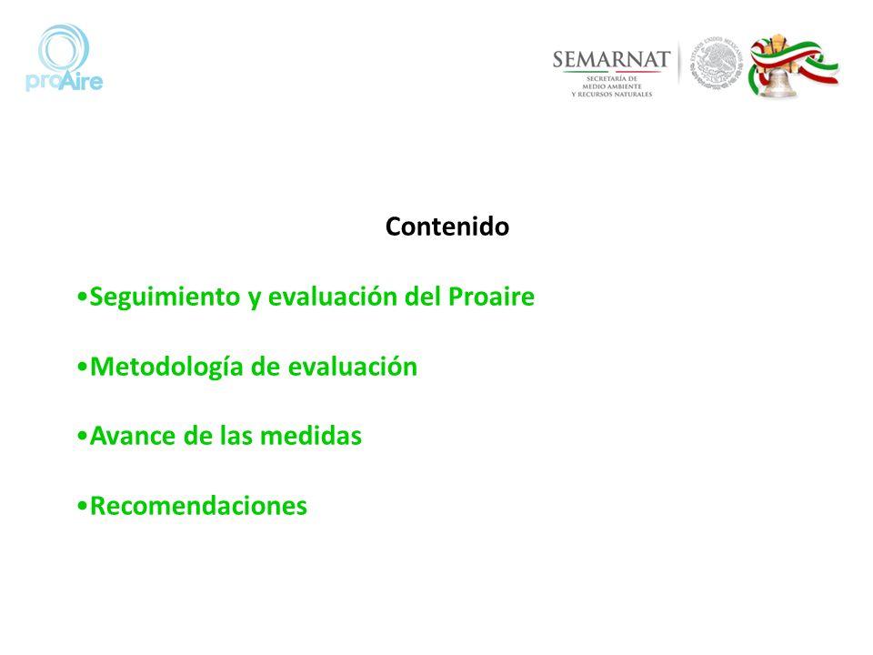 Contenido Seguimiento y evaluación del Proaire. Metodología de evaluación. Avance de las medidas.