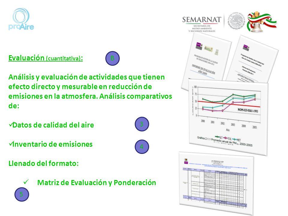 Evaluación (cuantitativa):