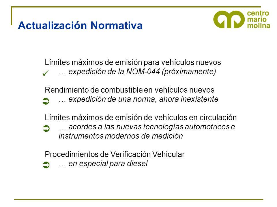 Actualización Normativa