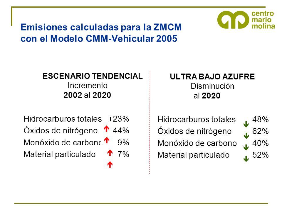 Emisiones calculadas para la ZMCM con el Modelo CMM-Vehicular 2005
