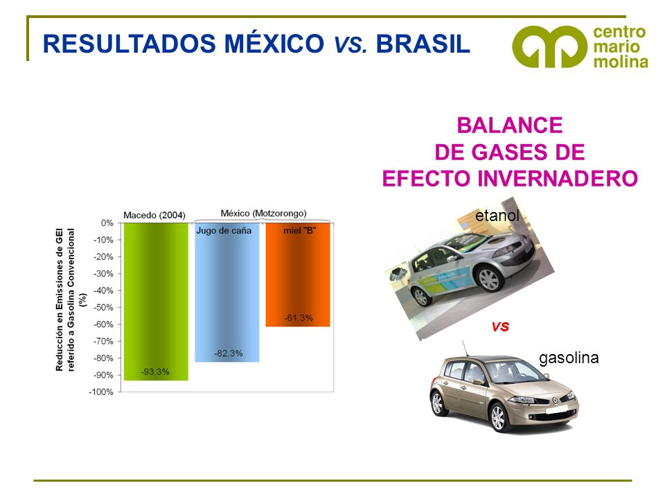 RESULTADOS MÉXICO VS. BRASIL