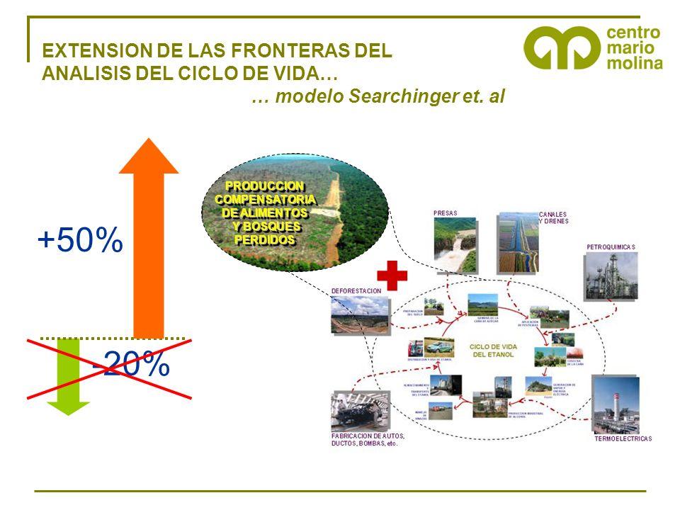  +50% -20% EXTENSION DE LAS FRONTERAS DEL ANALISIS DEL CICLO DE VIDA…