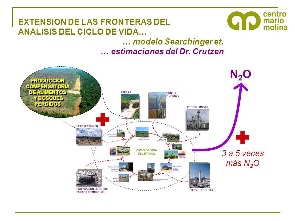   N2O EXTENSION DE LAS FRONTERAS DEL ANALISIS DEL CICLO DE VIDA…