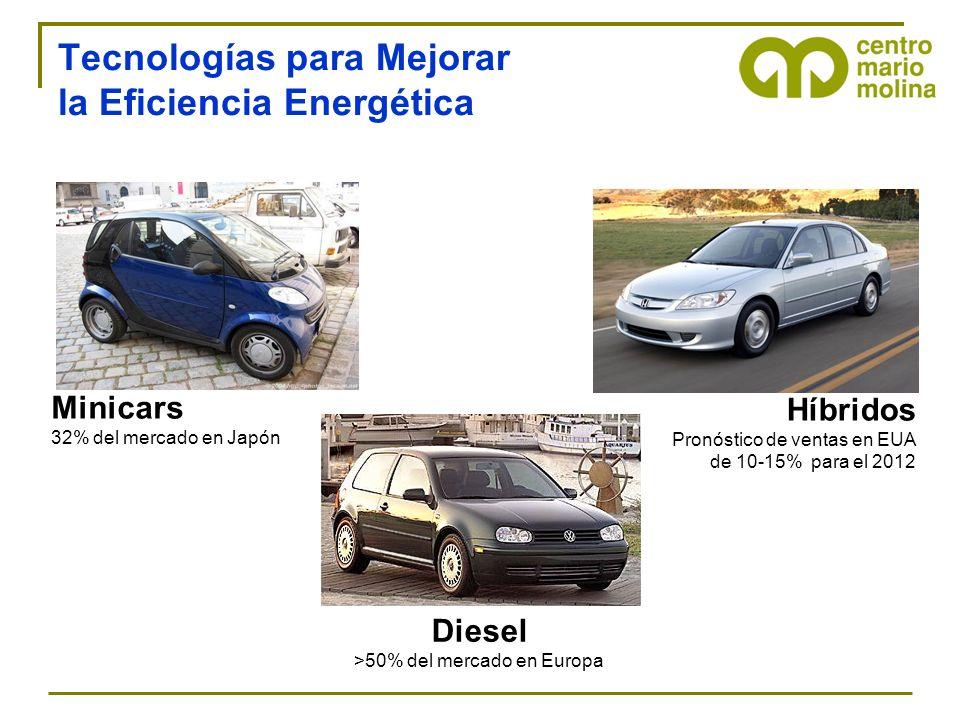 Tecnologías para Mejorar la Eficiencia Energética