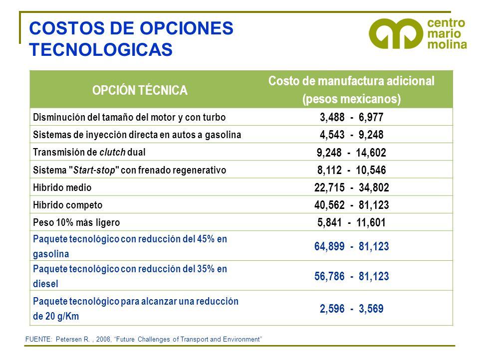 COSTOS DE OPCIONES TECNOLOGICAS