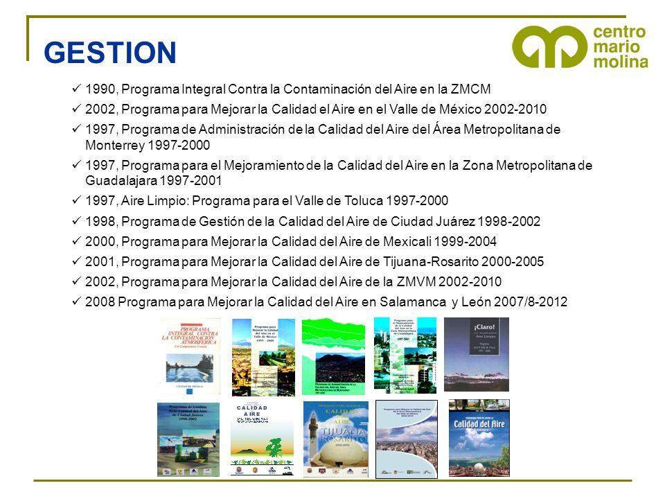 GESTION 1990, Programa Integral Contra la Contaminación del Aire en la ZMCM.