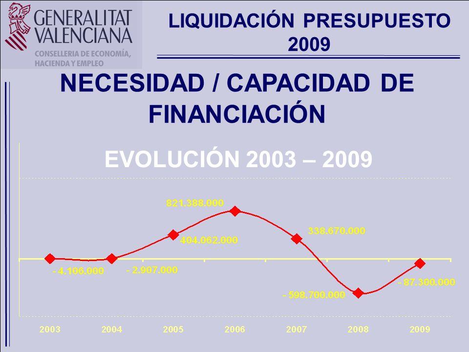 LIQUIDACIÓN PRESUPUESTO 2009 NECESIDAD / CAPACIDAD DE FINANCIACIÓN