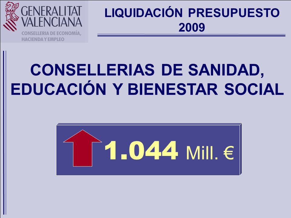 1.044 Mill. € CONSELLERIAS DE SANIDAD, EDUCACIÓN Y BIENESTAR SOCIAL