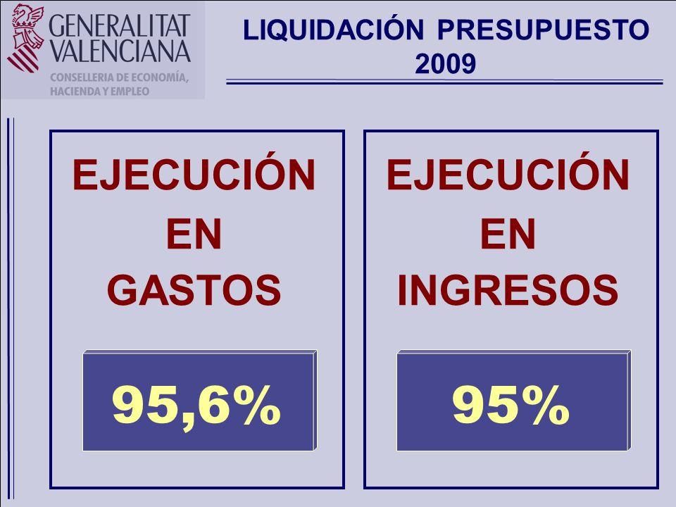 LIQUIDACIÓN PRESUPUESTO 2009