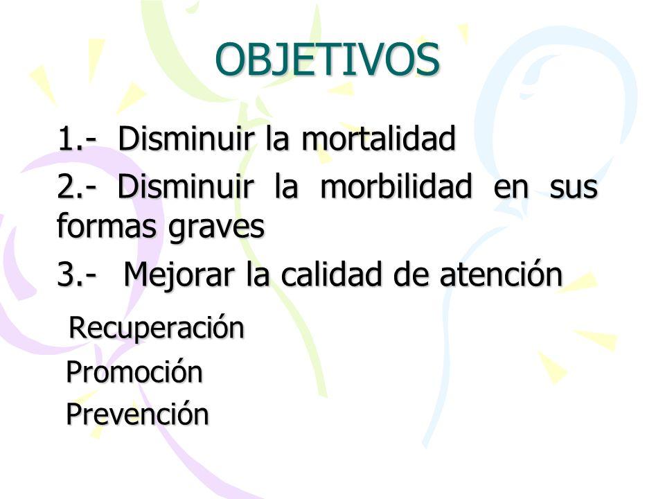 OBJETIVOS Recuperación 1.- Disminuir la mortalidad