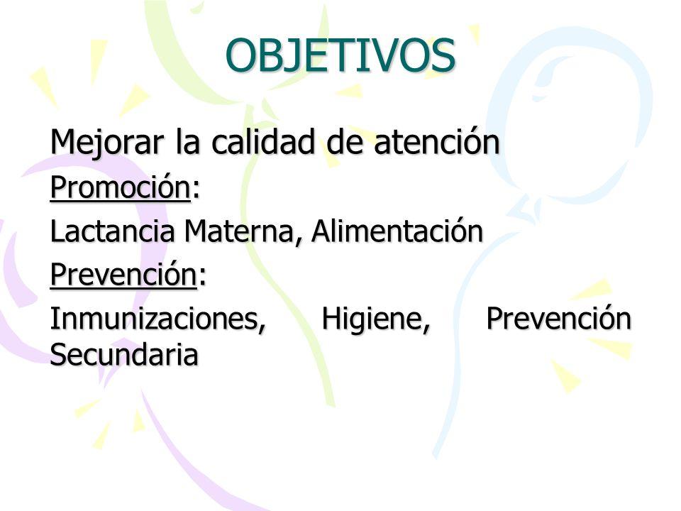 OBJETIVOS Mejorar la calidad de atención Promoción:
