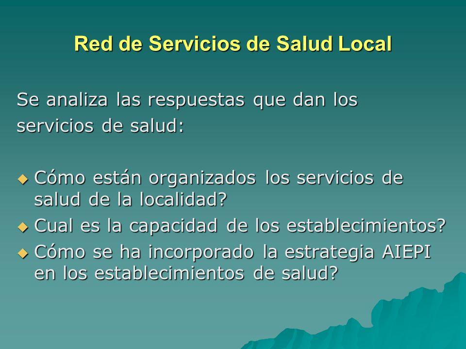 Red de Servicios de Salud Local