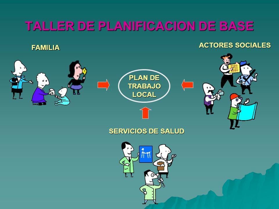 TALLER DE PLANIFICACION DE BASE
