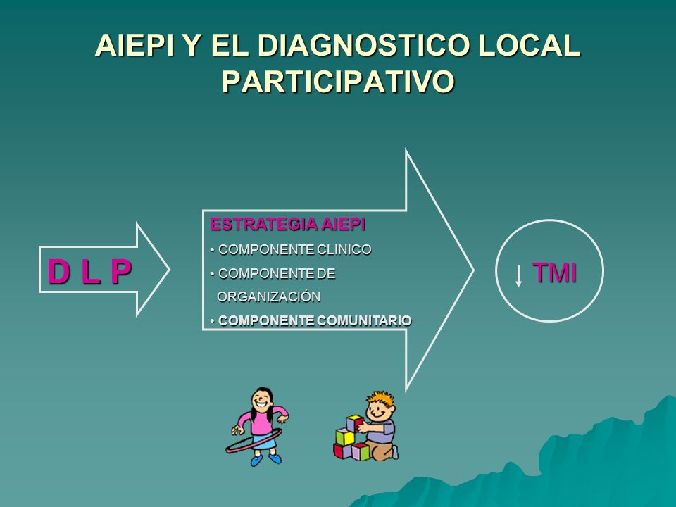 AIEPI Y EL DIAGNOSTICO LOCAL PARTICIPATIVO