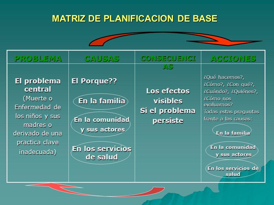 MATRIZ DE PLANIFICACION DE BASE