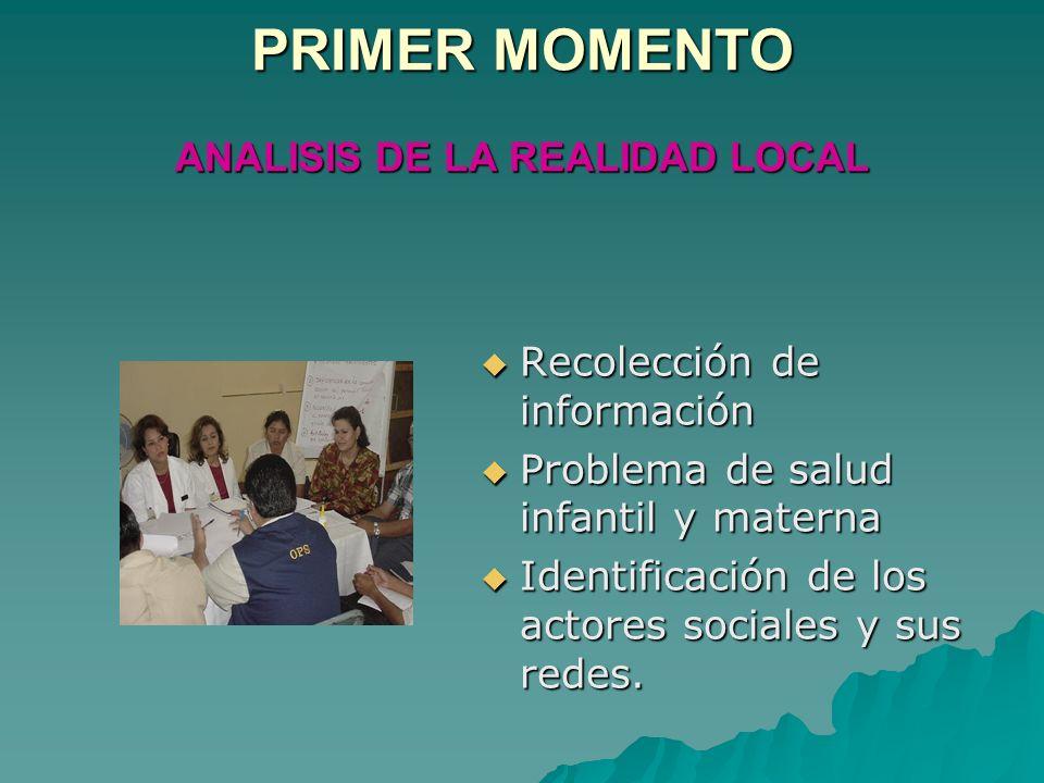 PRIMER MOMENTO ANALISIS DE LA REALIDAD LOCAL