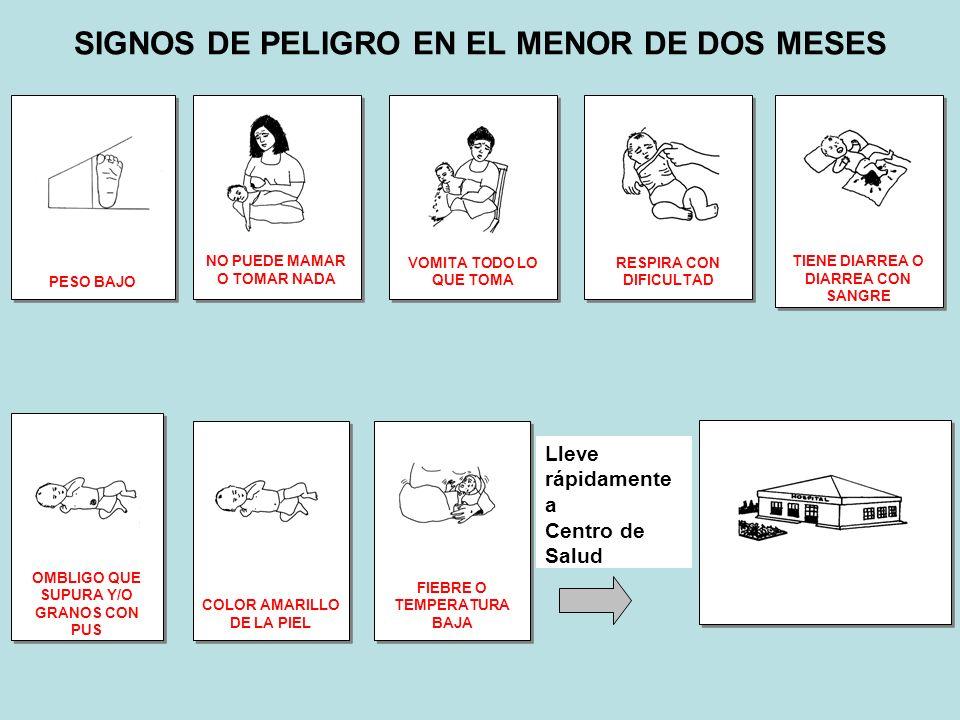 SIGNOS DE PELIGRO EN EL MENOR DE DOS MESES