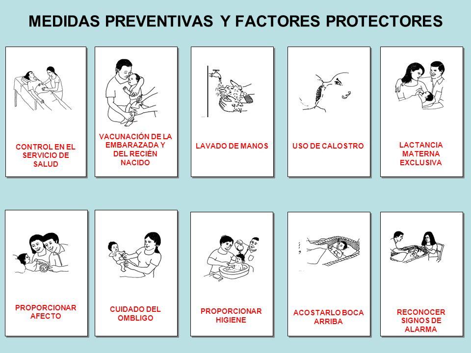 MEDIDAS PREVENTIVAS Y FACTORES PROTECTORES