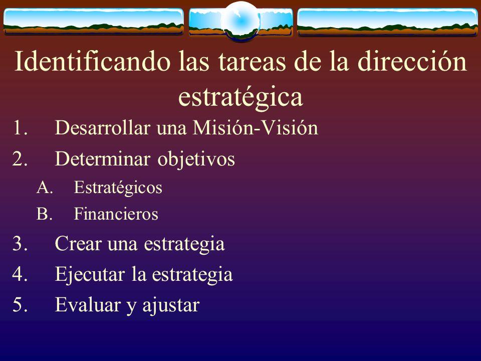 Identificando las tareas de la dirección estratégica