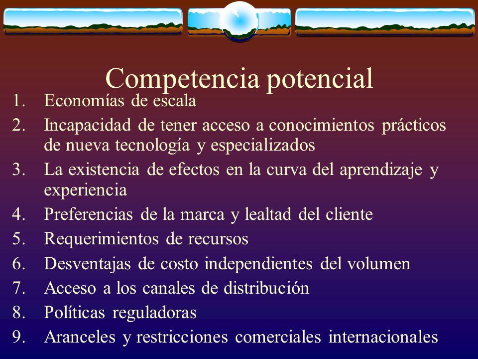 Competencia potencial