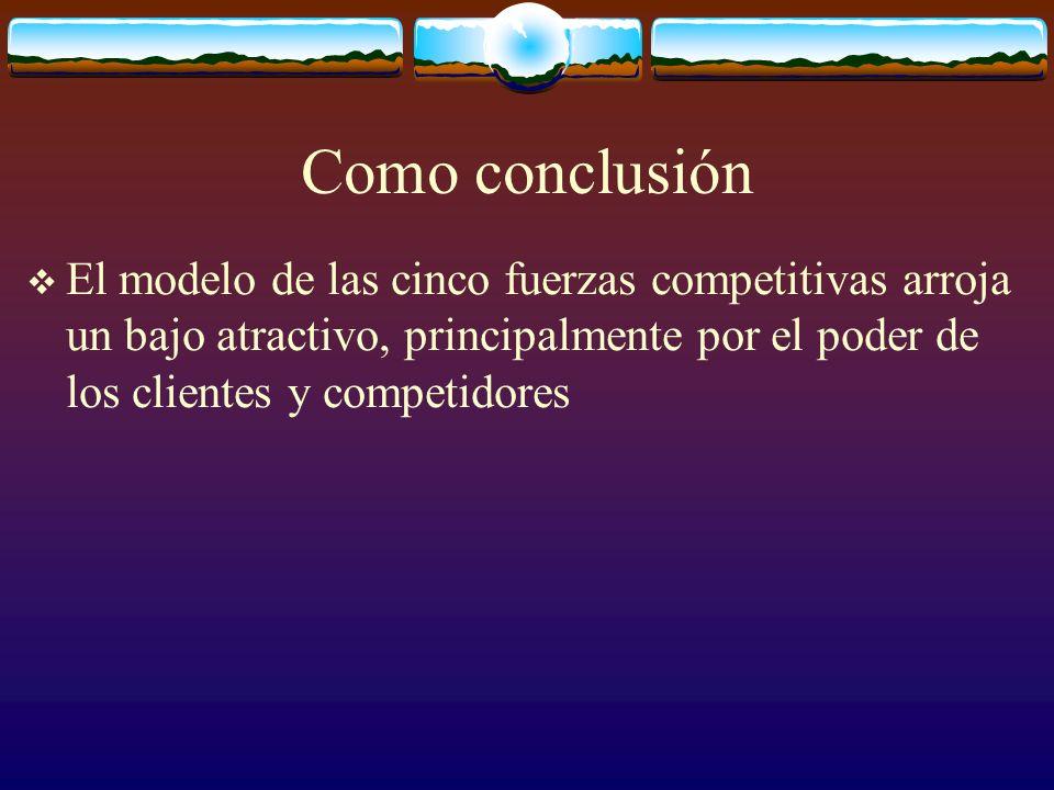 Como conclusión El modelo de las cinco fuerzas competitivas arroja un bajo atractivo, principalmente por el poder de los clientes y competidores.