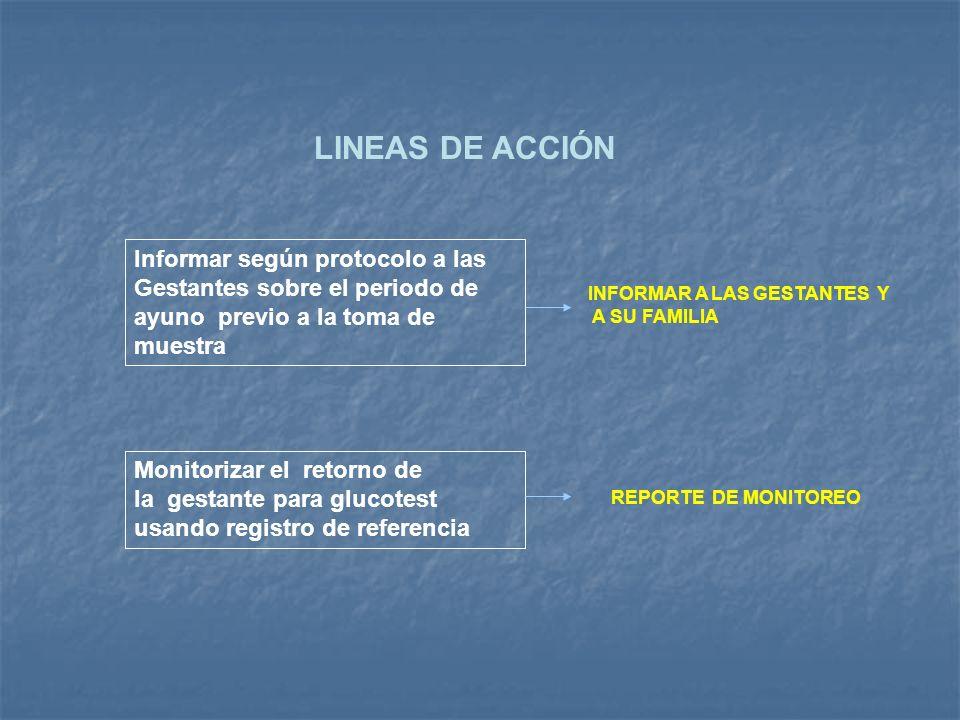 LINEAS DE ACCIÓN Informar según protocolo a las Gestantes sobre el periodo de ayuno previo a la toma de muestra.