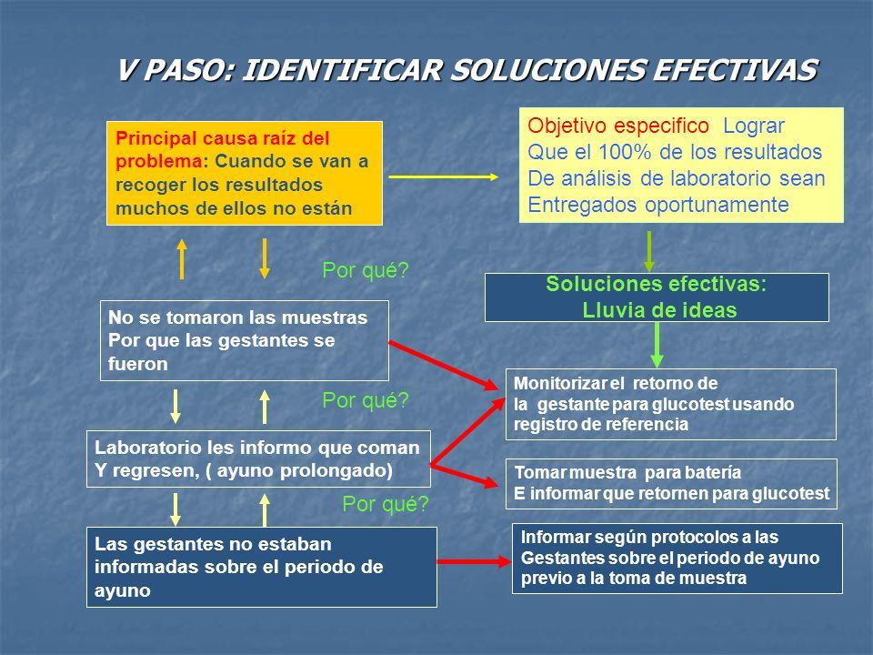 V PASO: IDENTIFICAR SOLUCIONES EFECTIVAS