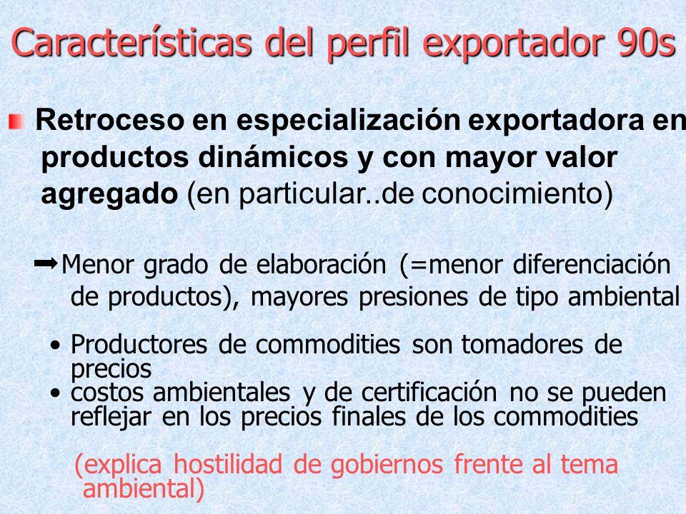 Características del perfil exportador 90s