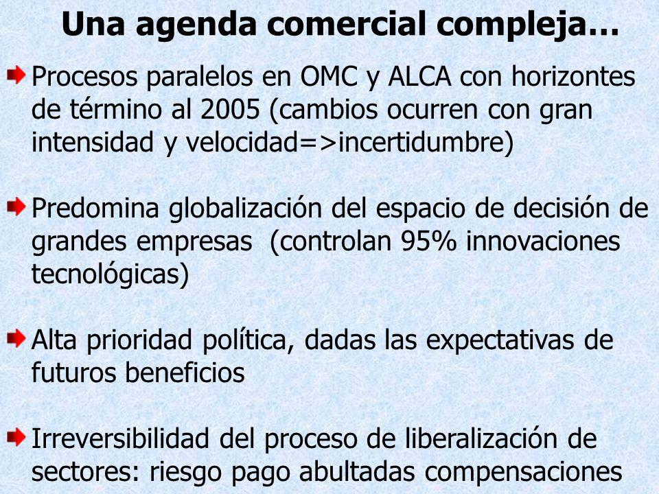 Una agenda comercial compleja…