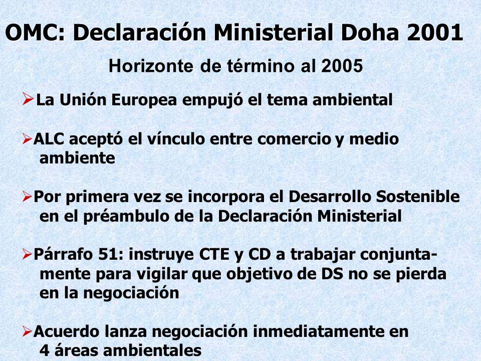 OMC: Declaración Ministerial Doha 2001