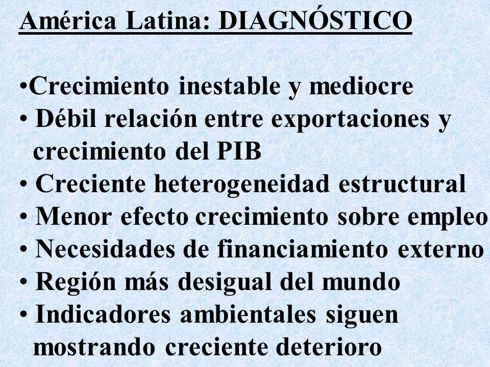 América Latina: DIAGNÓSTICO