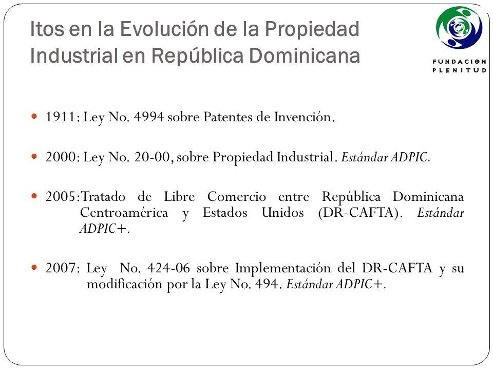 Itos en la Evolución de la Propiedad Industrial en República Dominicana