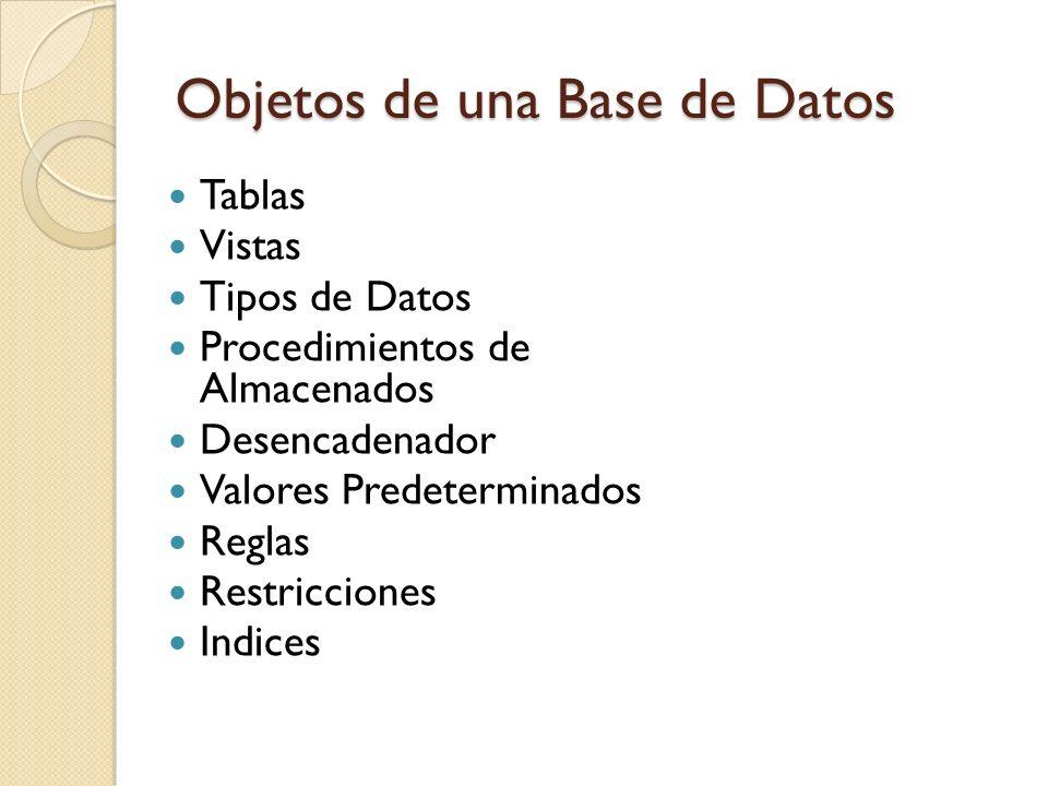 Objetos de una Base de Datos