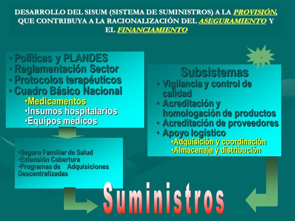 Suministros Subsistemas Políticas y PLANDES Reglamentación Sector