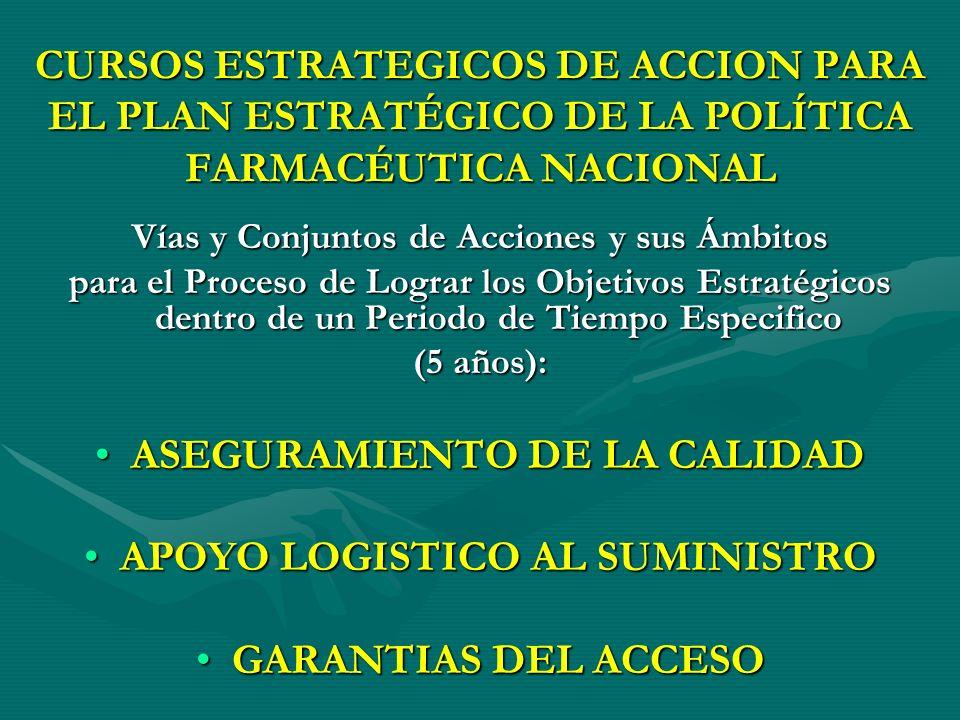 ASEGURAMIENTO DE LA CALIDAD APOYO LOGISTICO AL SUMINISTRO
