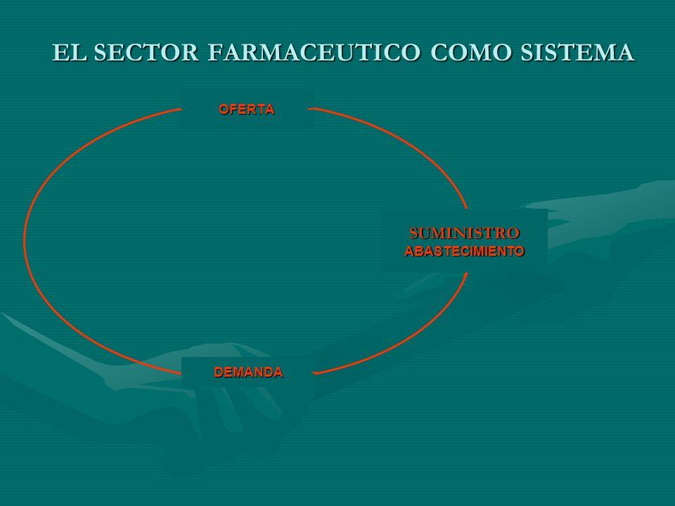EL SECTOR FARMACEUTICO COMO SISTEMA