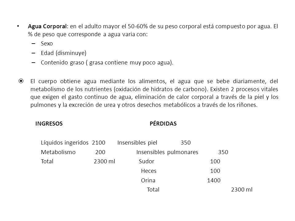Agua Corporal: en el adulto mayor el 50-60% de su peso corporal está compuesto por agua. El % de peso que corresponde a agua varia con: