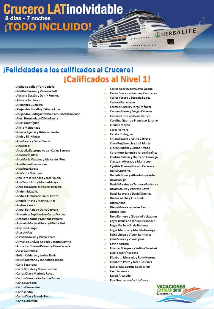¡Calificados al Nivel 1! ¡Felicidades a los calificados al Crucero!