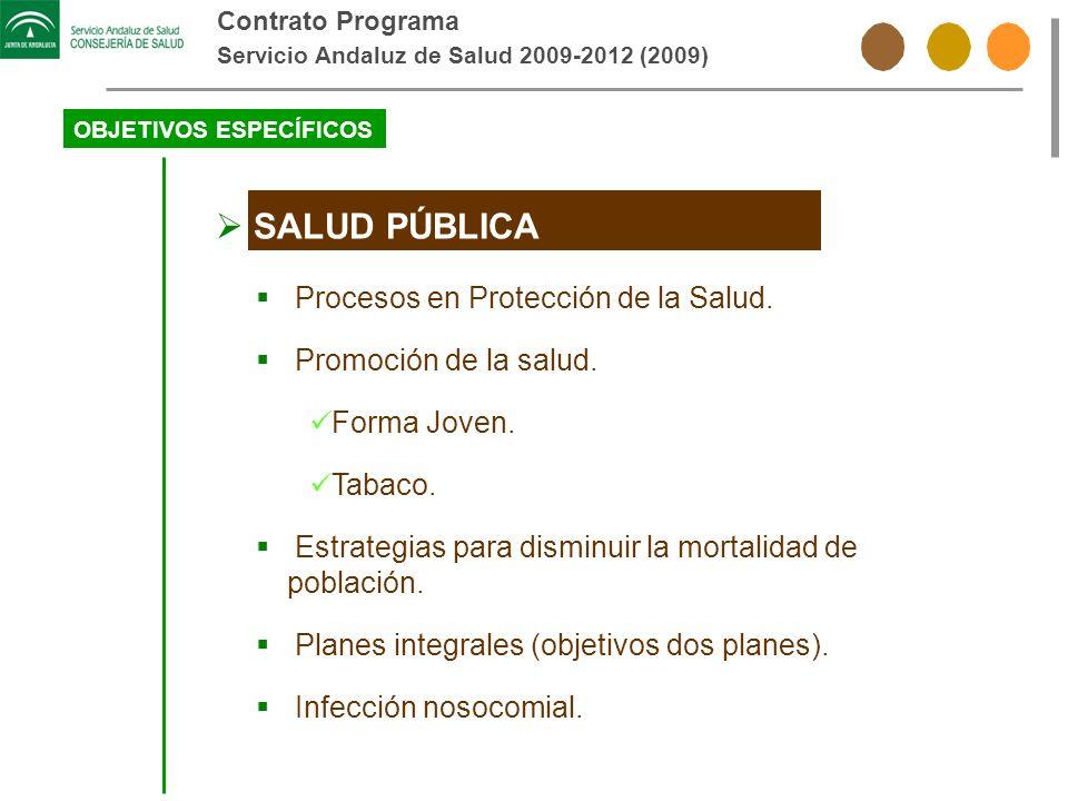 SALUD PÚBLICA Procesos en Protección de la Salud.