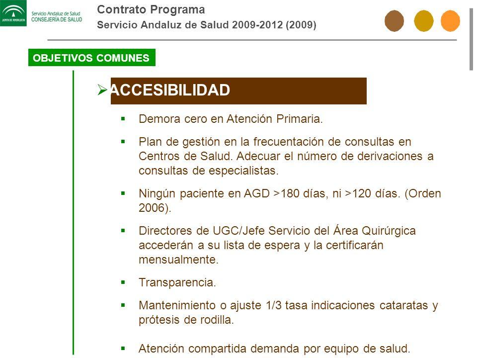 ACCESIBILIDAD Contrato Programa Demora cero en Atención Primaria.