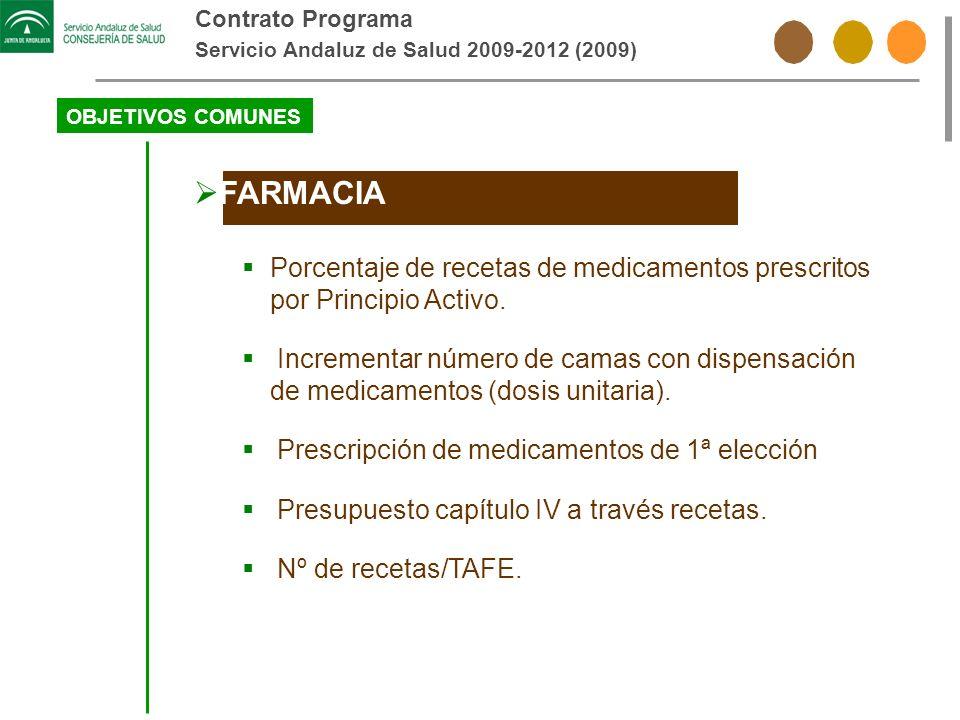 Contrato Programa Servicio Andaluz de Salud 2009-2012 (2009) OBJETIVOS COMUNES. FARMACIA.