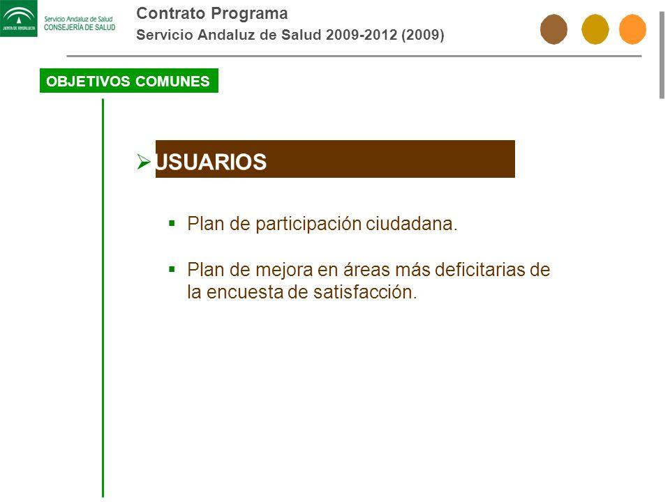 USUARIOS Plan de participación ciudadana.