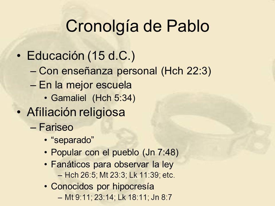 Cronolgía de Pablo Educación (15 d.C.) Afiliación religiosa