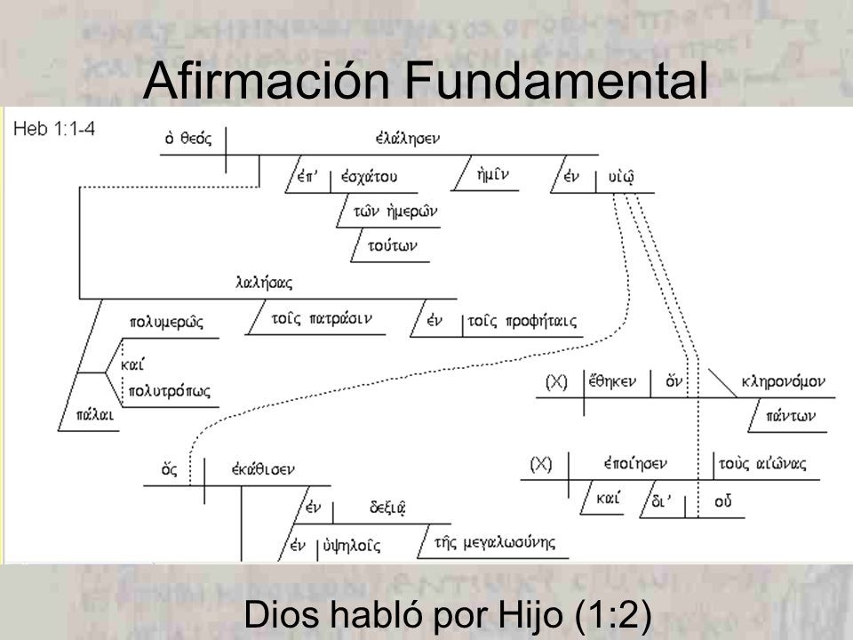 Afirmación Fundamental