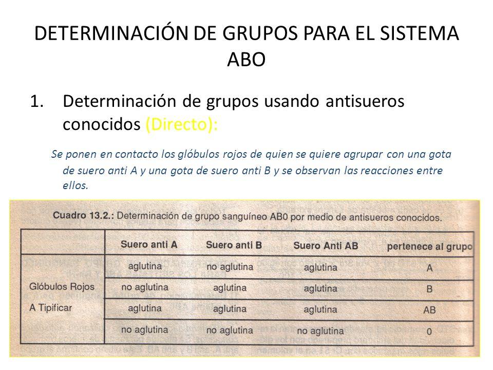 DETERMINACIÓN DE GRUPOS PARA EL SISTEMA ABO