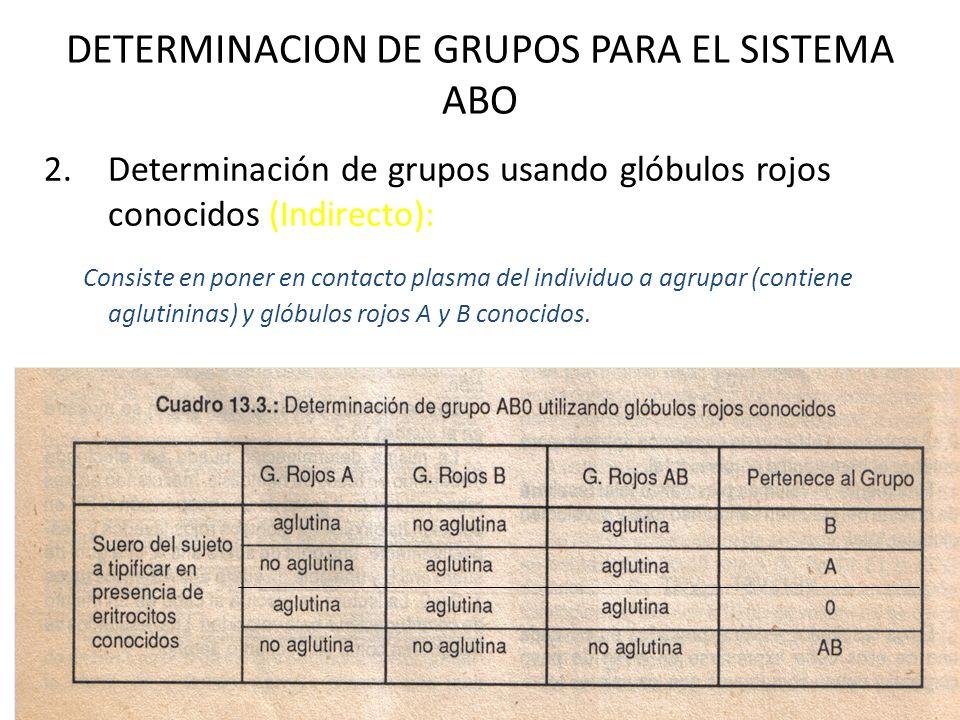 DETERMINACION DE GRUPOS PARA EL SISTEMA ABO