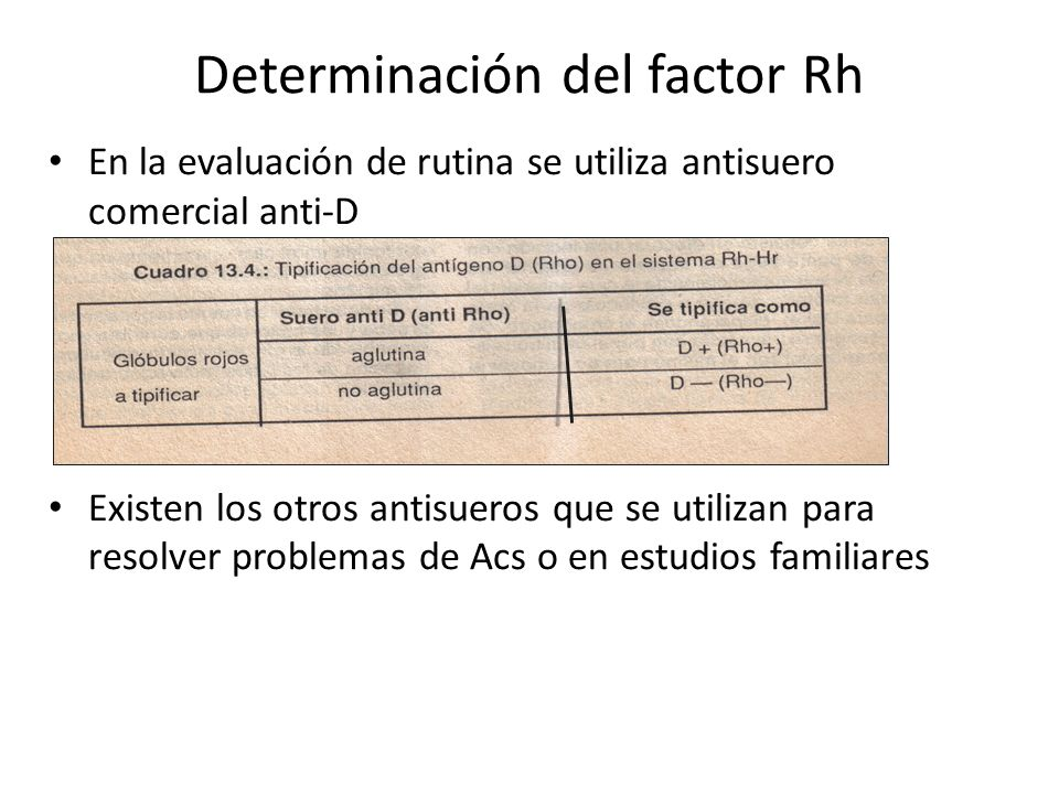 Determinación del factor Rh