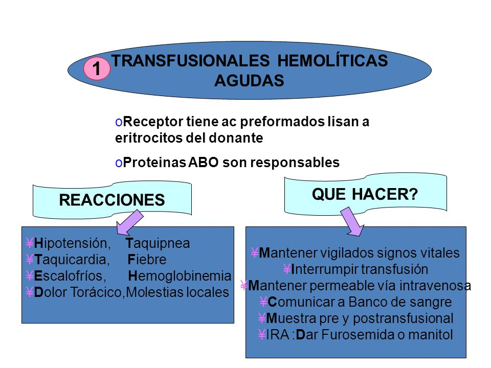 TRANSFUSIONALES HEMOLÍTICAS