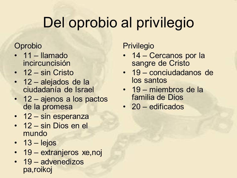 Del oprobio al privilegio