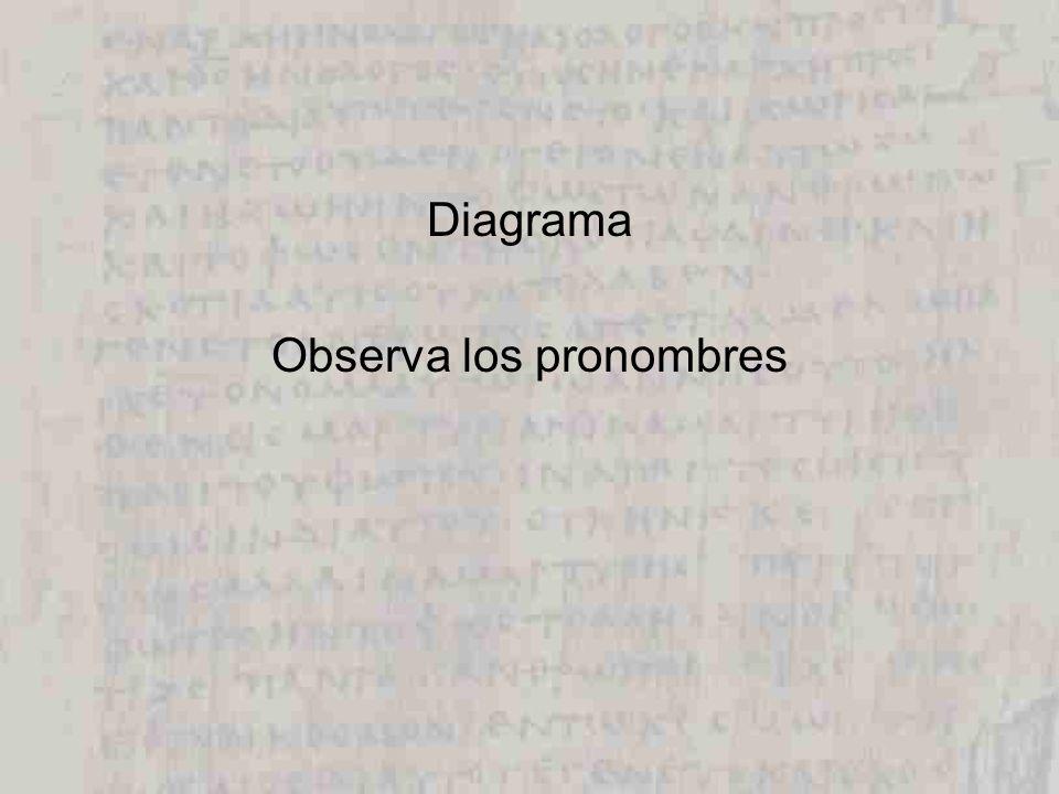 Observa los pronombres